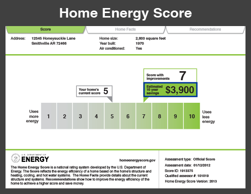 Image: Home Energy Score